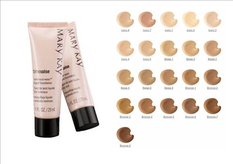 foundation brands